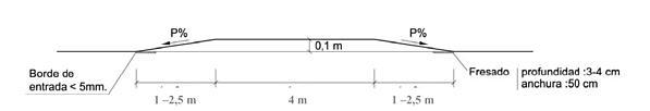 Fotografía de la ORDEN FOM/3053/2008, de 23 de septiembre 2008, por la que se aprueba la Instrucción Técnica para la instalación de reductores de velocidad y bandas transversales de alerta en carreteras